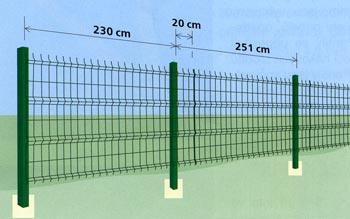 Baumax pletivo na plot